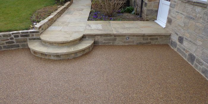After resin driveway area Pontefract